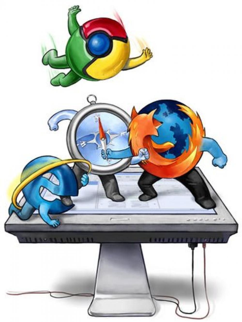 Εχασε (και) την παγκόσμια 1η ο Internet Explorer