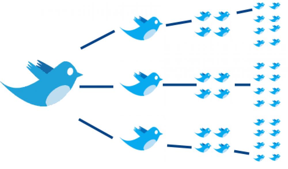 """""""Μπίζνα"""" εκατοντάδων εκατομμυρίων δολαρίων τα ψεύτικα Twitter accounts"""