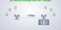 Cosmote: ασύρματη μετάδοση δεδομένων με ταχύτητα σταθερά άνω των 100Gbps