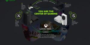 Παιχνίδια Xbox σε κάθε τηλεόραση και κάθε οθόνη