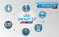 Wind Smart IoT: δυναμικά στις Internet of Things υπηρεσίες μπαίνει η Wind