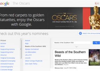Στο παιχνίδι των Oscars και η Google