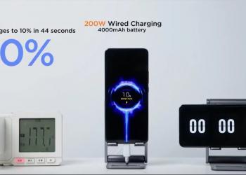 Xiaomi: η τεχνολογία HyperCharge υπόσχεται πλήρη φόρτιση smartphone σε 8 λεπτά