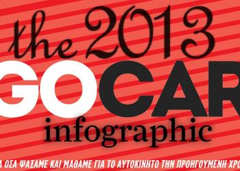 Το 2013 στο gocar.gr