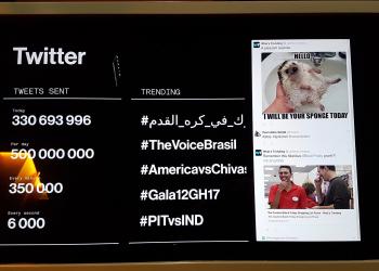 To Bloomberg θα λέει τις ειδήσεις στο Twitter