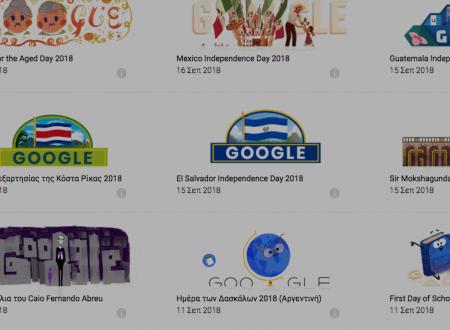Τα κατά Google καλύτερα doodle