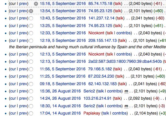 List of Mediterranean countries Wikipedia - Edits